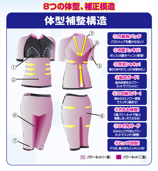 magicshapeswimsuit_03.jpg